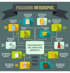 Packaging infographic elements flat style vector