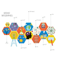 Science infographics of different areas vector