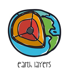 Earth drawn vector