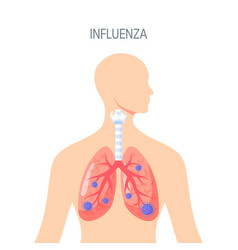 Influenza disease icon in flat style vector