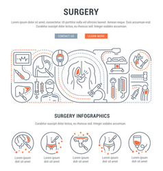 Surgery vector