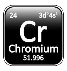 Periodic table element chromium icon vector