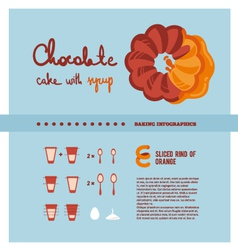 Chocolate cake cooking inforgaphics vector