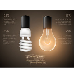 figure luminous light bulb saving lamp vector image