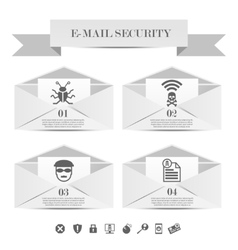 E-mail security infographic template vector