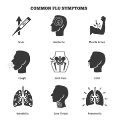 Flu influenza or grippe symptoms icons set vector