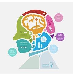 Modern design human brain template vector