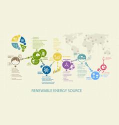 Infographics renewable or regenerative energy vector
