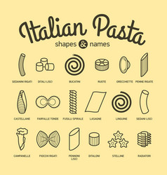 Italian pasta shapes and names collection part 2 vector