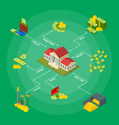 money concept isometric view vector image