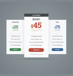 Pricing table with three plans for websites vector