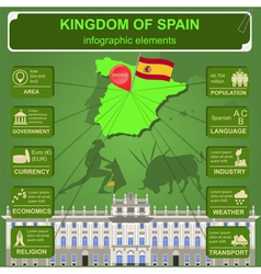 Spain infographics statistical data sights vector image