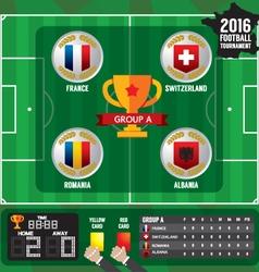 European Soccer Cup Group A vector image
