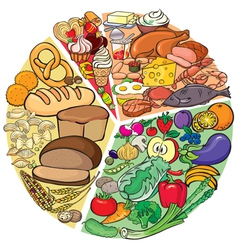 Protein Carbohydrate Diet vector image vector image