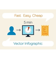 Buy tickets infographic vector image