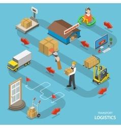 Transport logistics isometric flat concept vector image vector image