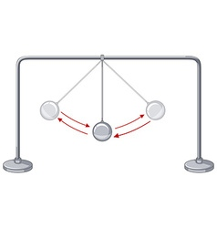 Gravity balls showing conservation energy vector