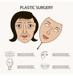 Facial plastic surgery vector image