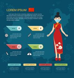 epidemics virus information chinese national vector image