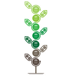 Development and growth eco technology time vector