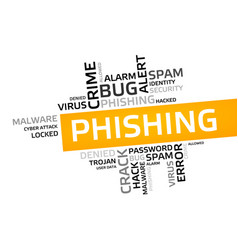 Phishing word cloud tag cloud graphic vector