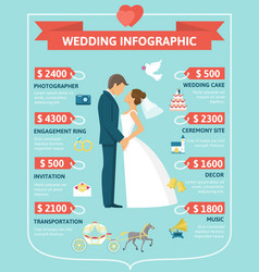 Flat wedding infographic concept vector