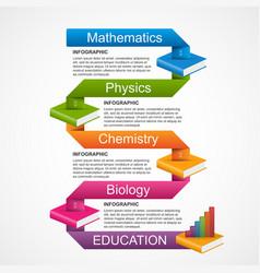 Education books step option Infographics design vector image