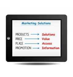 Marketing solutions on ipad vector