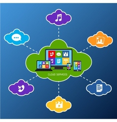 Mobile cloud services flat vector image
