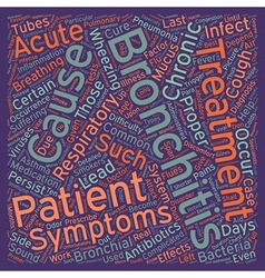 bronchitis picture text background wordcloud vector image