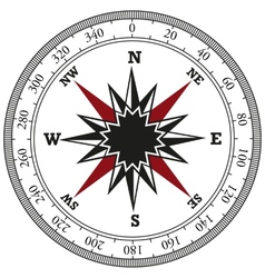 wind rose vector image