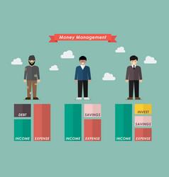 money management three social class vector image