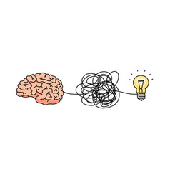 brain forming an idea through tangled messy line vector image