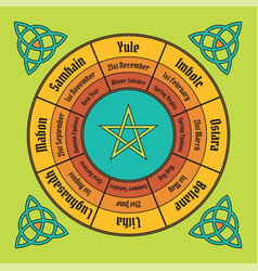 wheel of the year poster wiccan annual cycle vector image