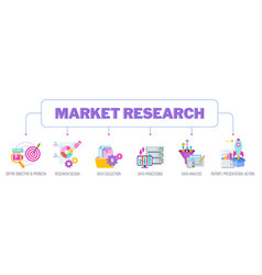 market research concept banner data analysis vector image