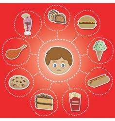 Unhealthy food options vector