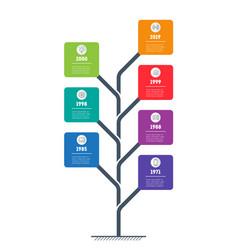 Vertical timeline infographics tree of vector