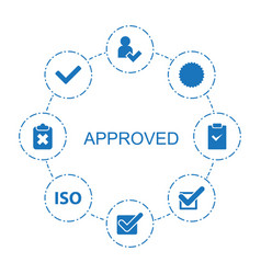 Approved icons vector