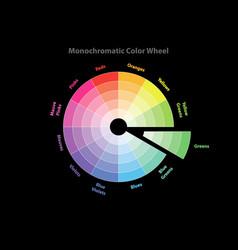 Monochromatic color wheel color scheme theory vector