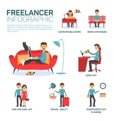 Freelancer infographic elements vector