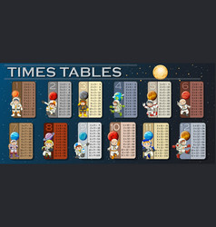 Times tables with astronauts in space background vector