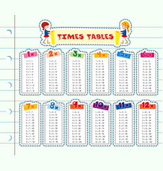 times tables on line paper vector image