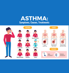 asthma infographic poster vector image