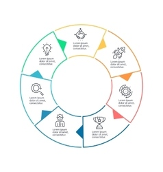 Circular chart diagram with 7 steps options vector image vector image