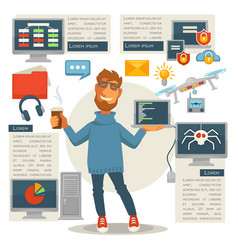 Poster in programming concept programmer man with vector