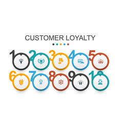 Customer loyalty infographic design template vector