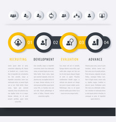 staff hr personnel development timeline template vector image