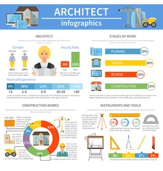 Architect Infographics Flat Layout vector