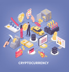 crypto currency isometric composition vector image