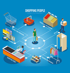 Shopping people isometric flowchart vector